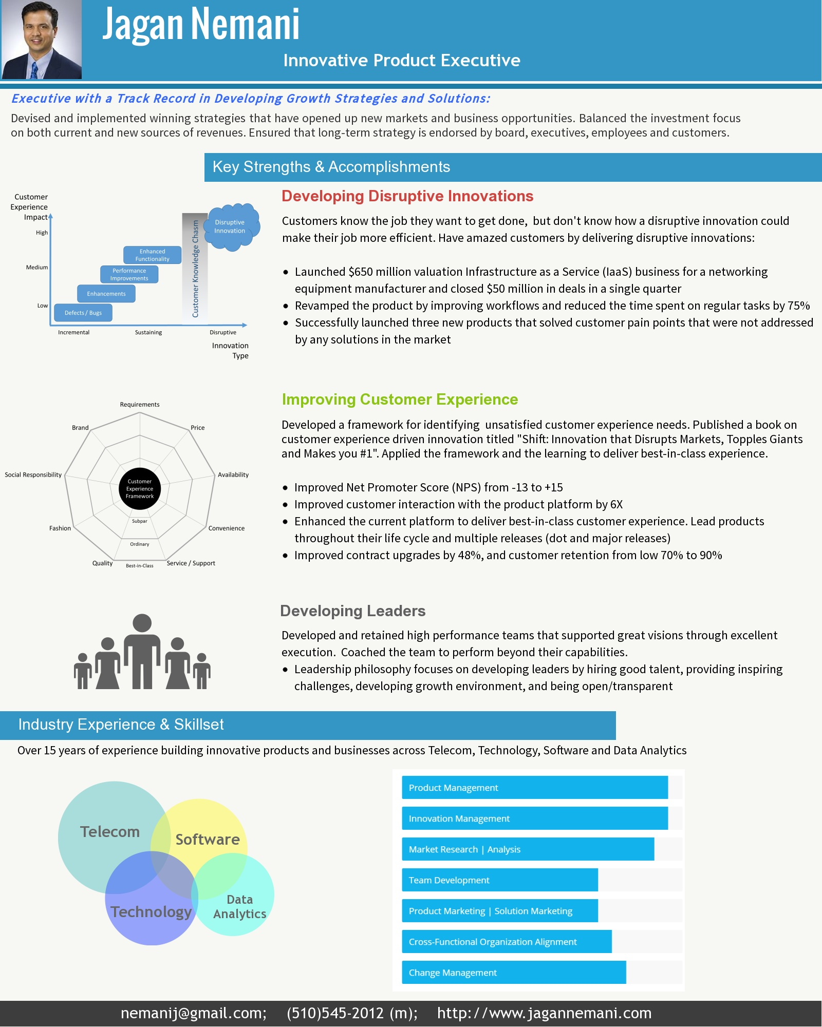 Product Exec Infograph